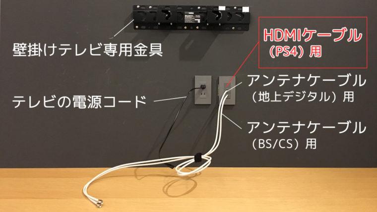 壁掛けテレビの配線問題(HDMIケーブルを壁内配線に通していない)