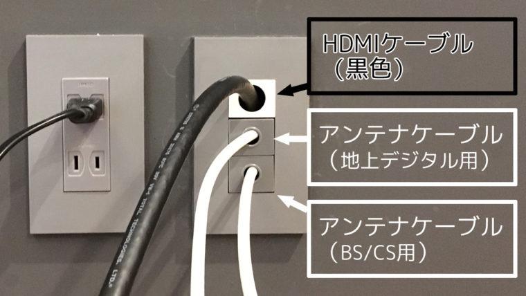 壁掛けテレビの壁内配線にHDMIケーブルとアンテナケーブルを通せた